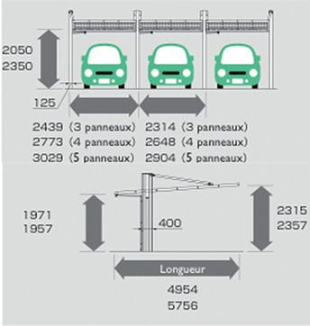 abri-modele-rsc-carac2