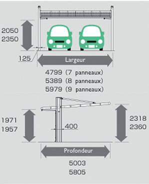 abri-modele-rsc-carac3