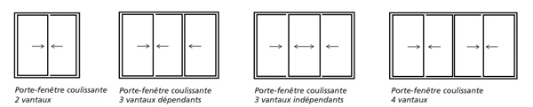 portes-et-fenetres-paracycloniques-gb-5